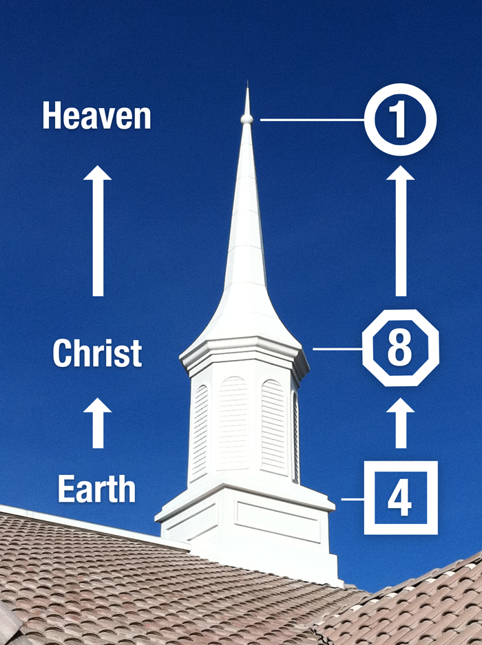 an lds meetinghouse in american fork ut emphasizes 8 oneclimbs com